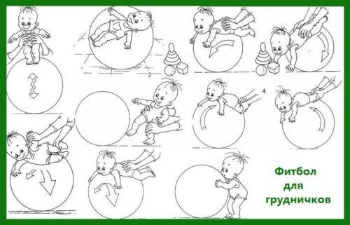 упражнения на фитболе для ребенка