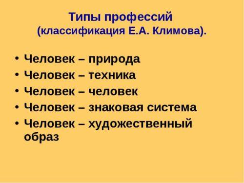 ситема Климова